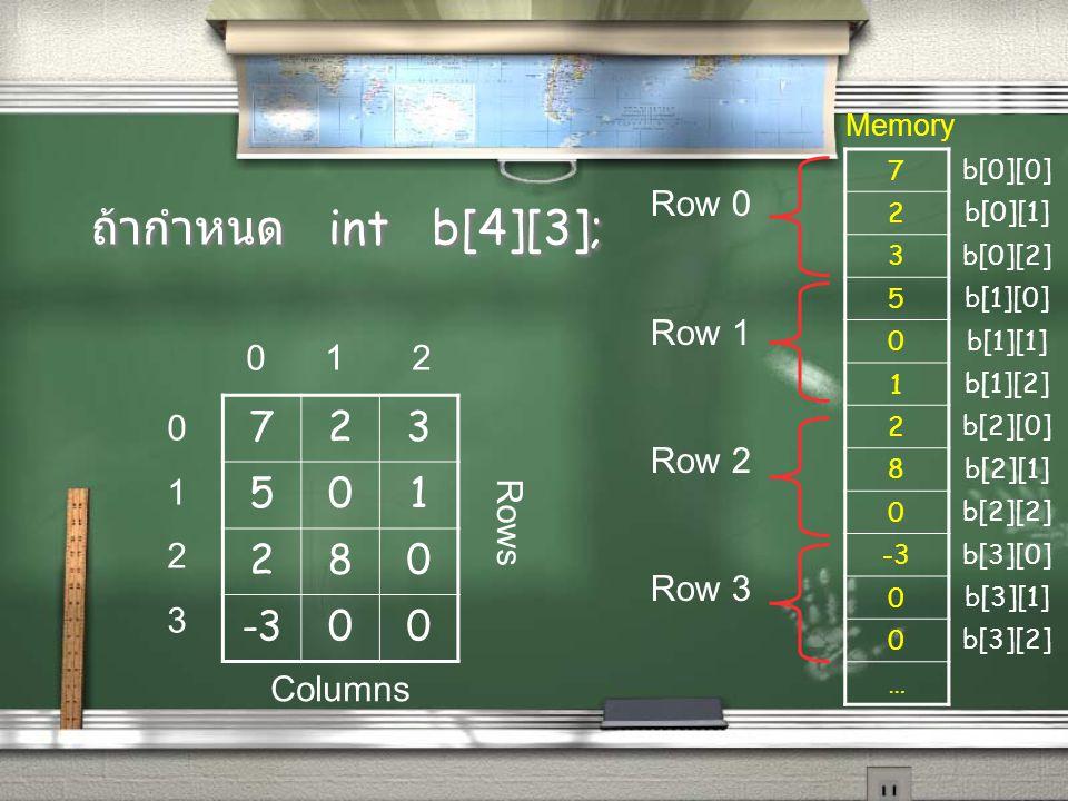 ถ้ากำหนด int b[4][3]; 7 2 3 5 1 8 -3 Row 0 Row 1 Row 2 Row 3 0 1 2 1 2